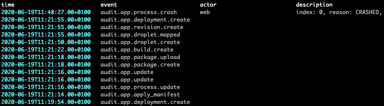 A table of audit events for a app including deployments and a crash